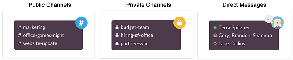 How Using Slack Can Help Your Nonprofit - The Modern Nonprofit